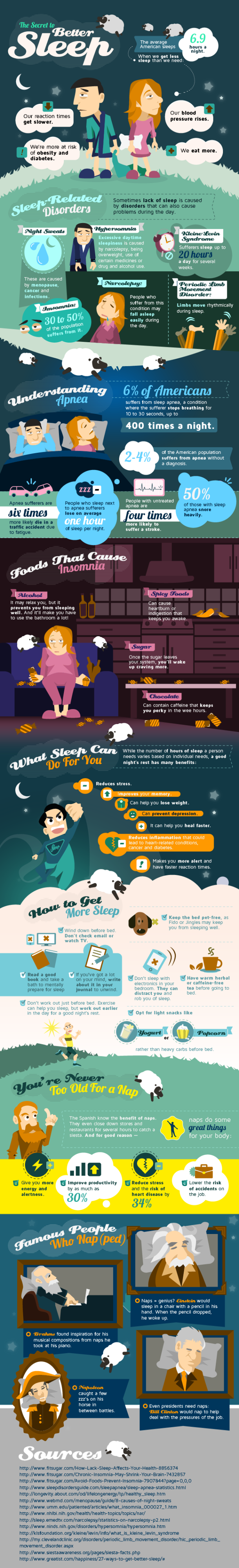 The-Secret-to-Better-Sleep-Infographic1.png.pagespeed.ce.05aMYu6w-c